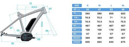 lapierre-overvolt-cross-bosch-400-Wh-geometria-